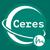 Ceres Beautifier: Cookie Position